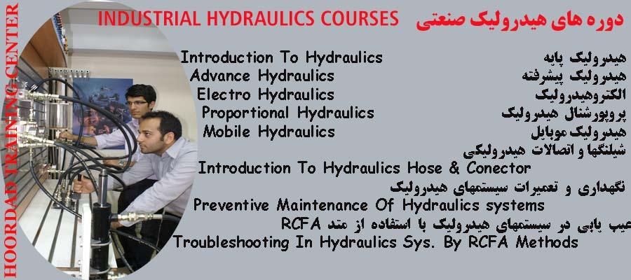 hydraulcs-slide
